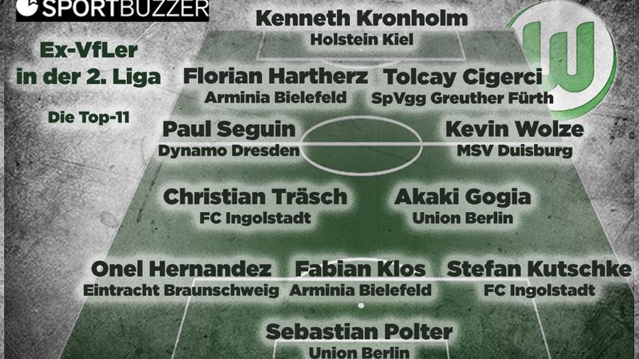 Ex-VfLer in der 2. Liga - Die Top 11
