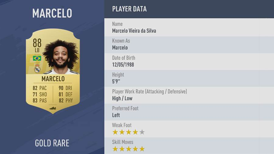 <b>Platz 28:</b> Marcelo (Real Madrid, LV) - <b>OVR 88</b>