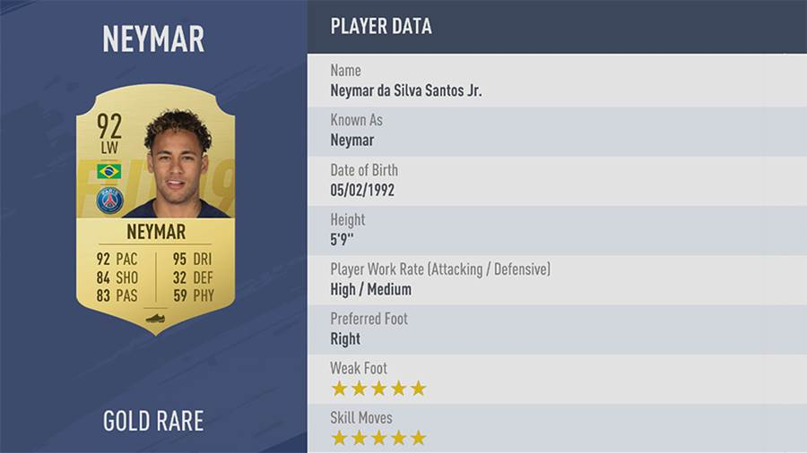<b>Platz 3:</b> Neymar (Paris Saint-Germain, LF) - <b>OVR 92</b>