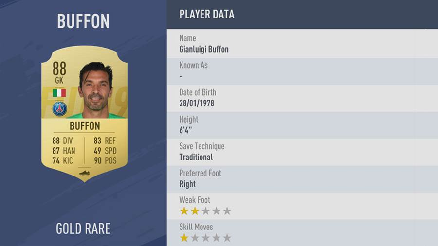 <b>Platz 35:</b> Gianluigi Buffon (Paris St.-Germain, TW) - <b>OVR 88</b>