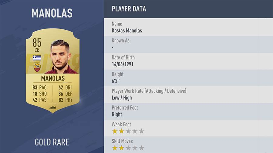 <b>Platz 100:</b> Kostas Manolas (AS Rom, ZIV) - <b>Gesamtrating (OVR) 85</b>