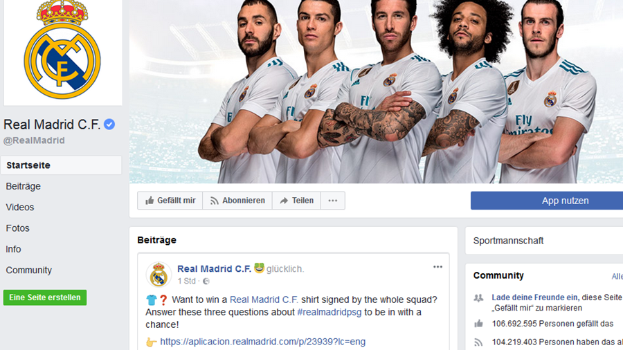 Real Madrid hat auf Facebook mehr als 106 Millionen Follower.